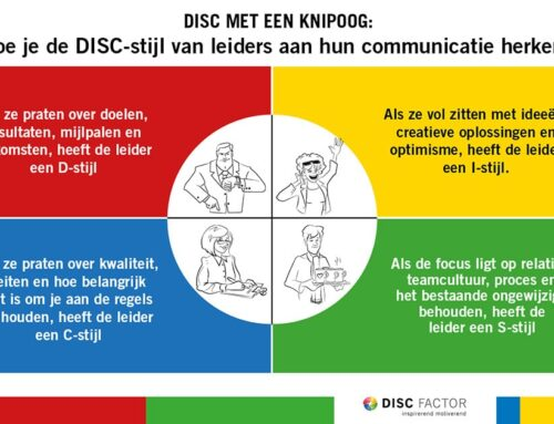Fascinerende inzichten over DISC, de COVID-19 crisis en (wereld)leiders…!